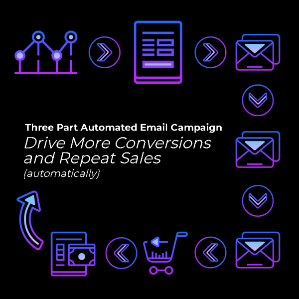 Automated Email Marketing Campaign